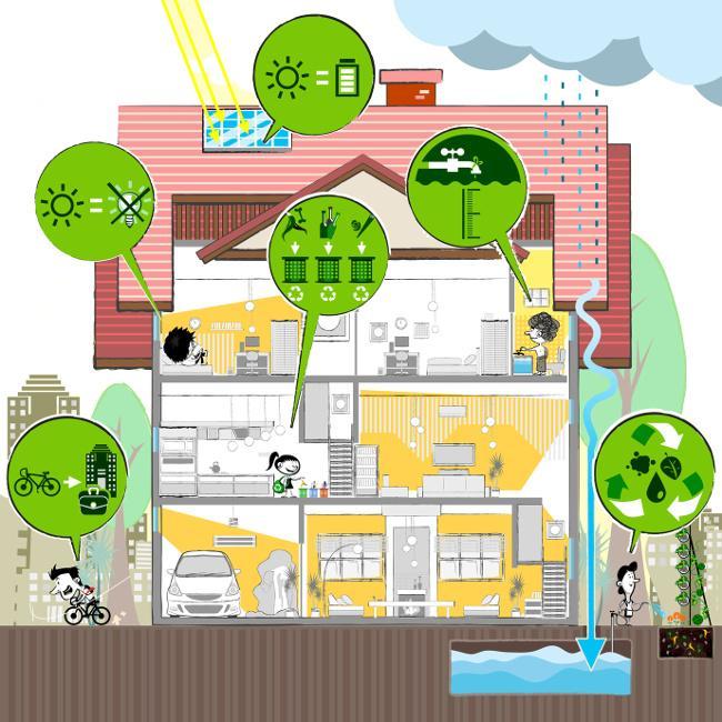 Casa dom tica ecol gica y bioclim tica for Construccion de casas bioclimaticas